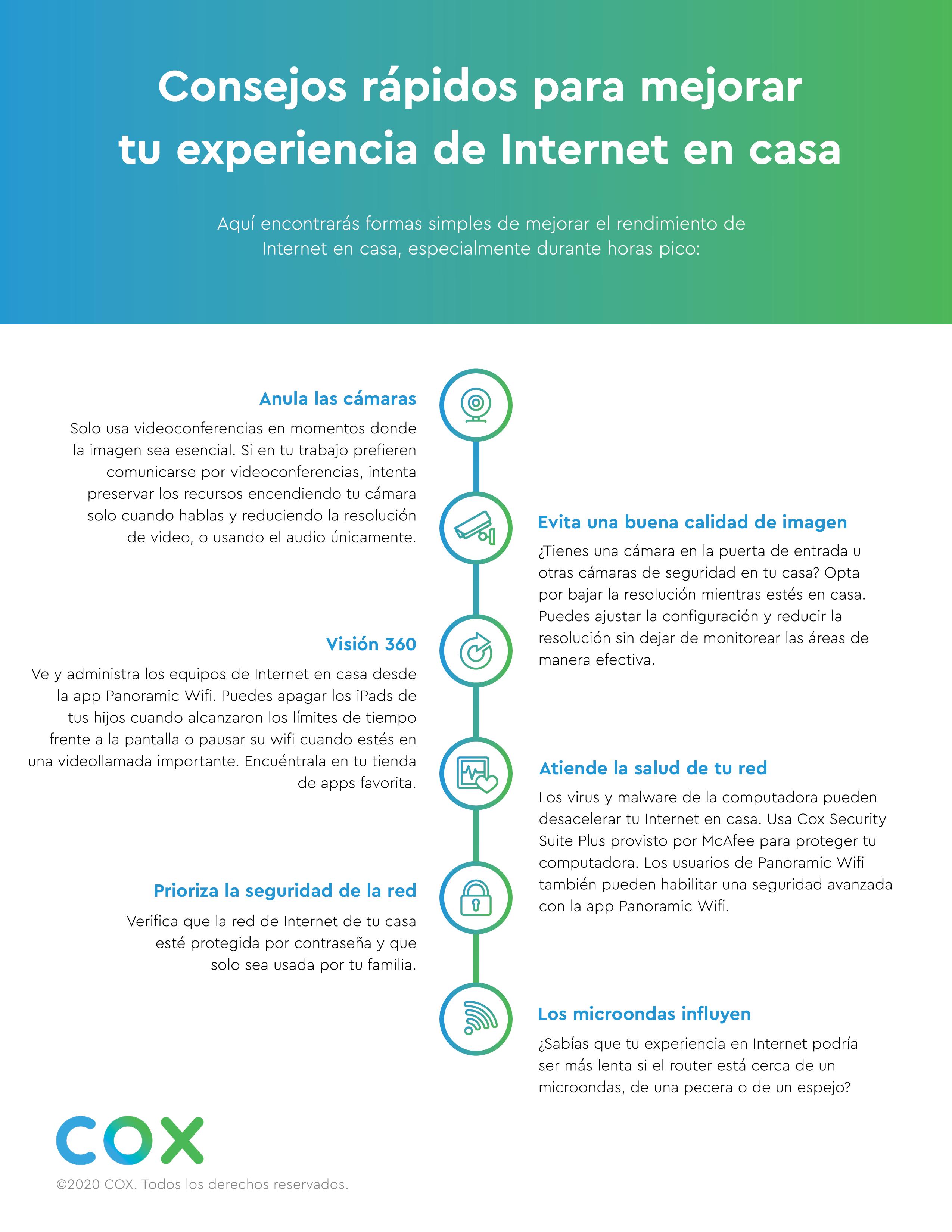 Infografía de consejos sobre Internet de Cox